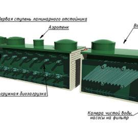 Автономная канализация выше 100м3