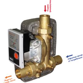 Термосмесительные регулирующие станции твердотопливных котлов A-MIX Huch