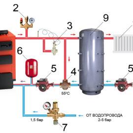 Буферные емкости/тепловые аккумуляторы