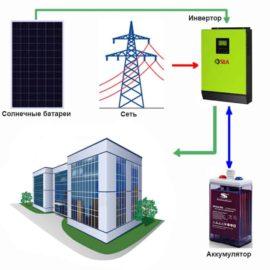 Солнечные гибридные и автономные электростанции из Поднебесной